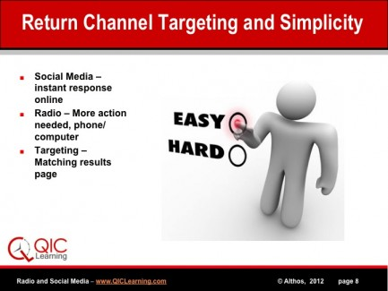Return Channel Targeting and Simplicity, Social Media, Radio, Jon-Luke Ramos